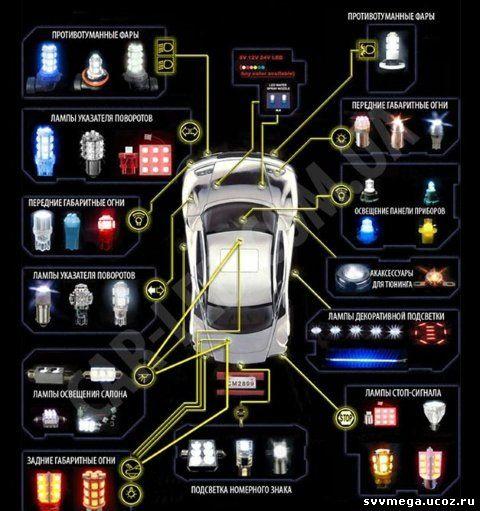 Светодиодная автолампа SMD2323 Samsung автоэлектрик в бутово предлагает